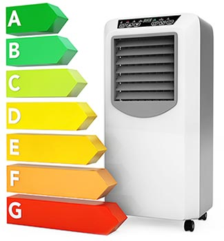 Energy Efficient Portable Air Conditioner